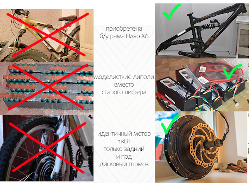 Электровелосипед новые комплектующие