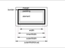 WordPress ширина шаблона