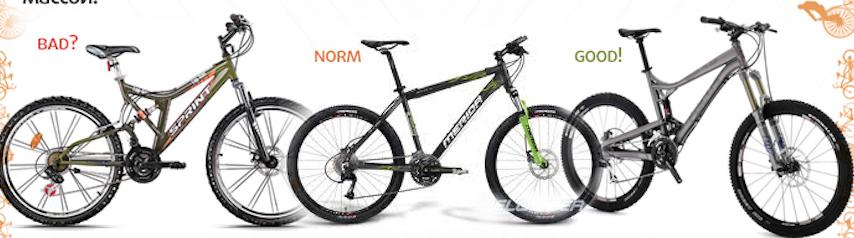 Электровелосипед рамы