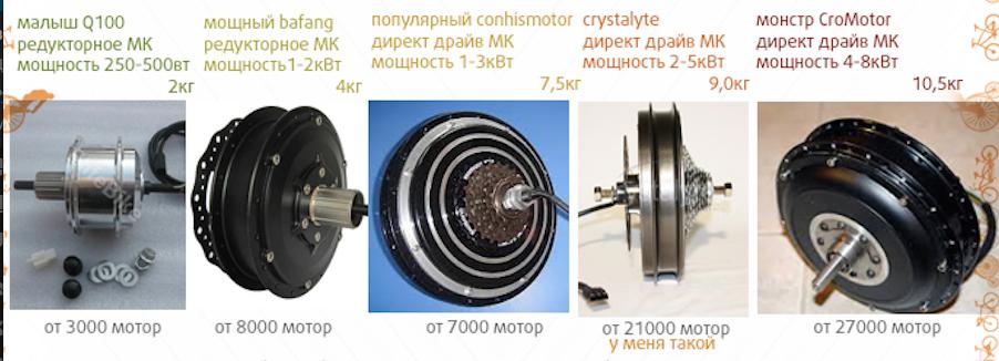 электровелосипед разные моторы