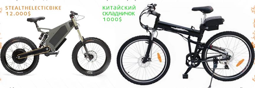 цены на Электровелосипед